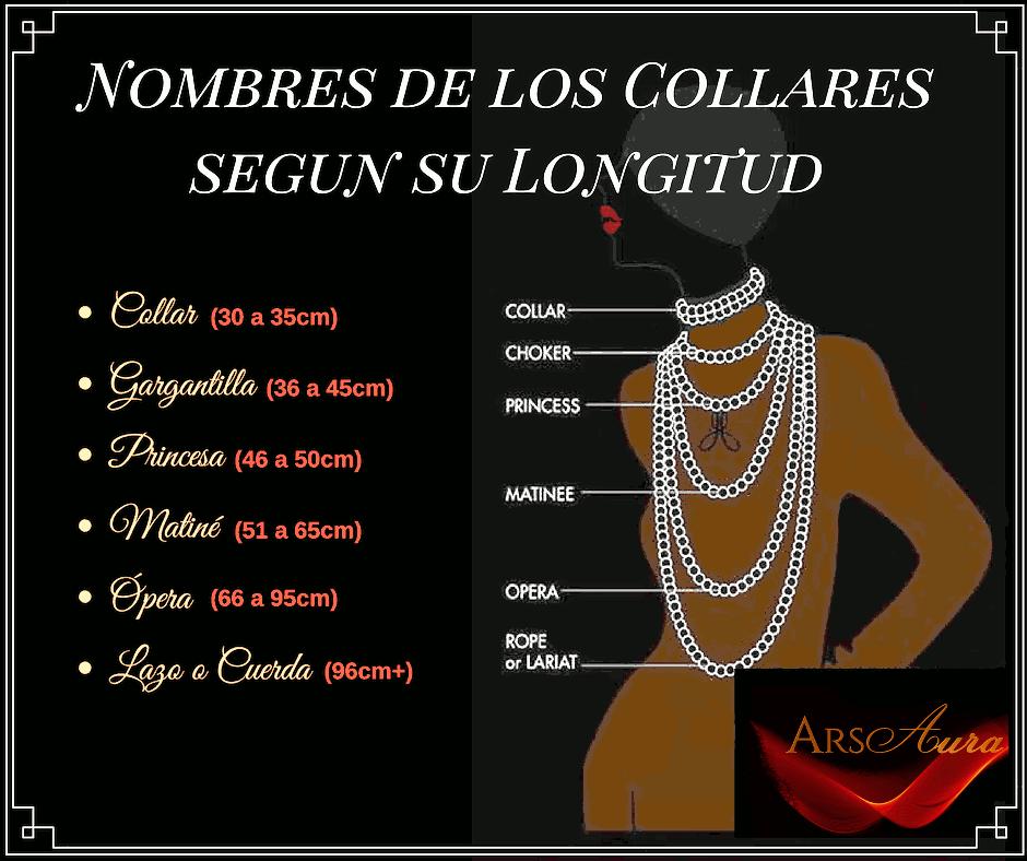 Longitud y nombres de collares